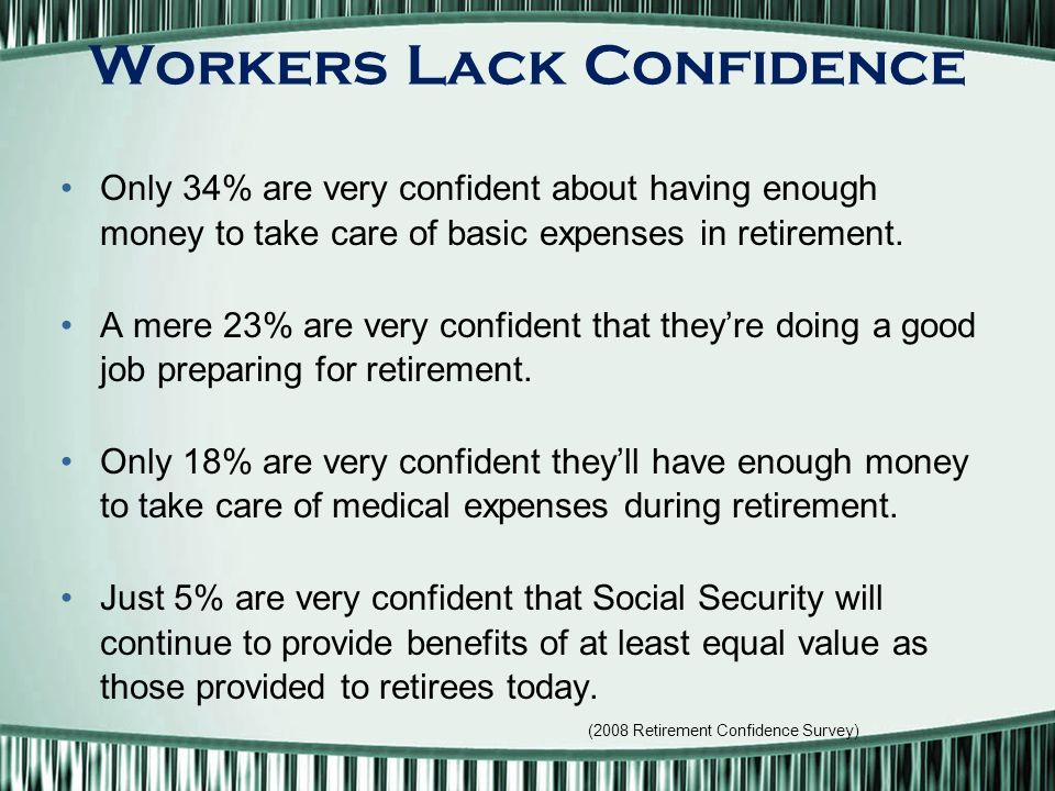 Workers Lack Confidence Only 34% are very confident about having enough money to take care of basic expenses in retirement.