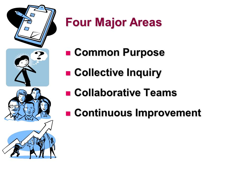 Four Major Areas Common Purpose Common Purpose Collective Inquiry Collective Inquiry Collaborative Teams Collaborative Teams Continuous Improvement Continuous Improvement