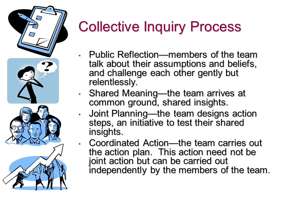 Collective Inquiry Process Public Reflection—members of the team talk about their assumptions and beliefs, and challenge each other gently but relentlessly.