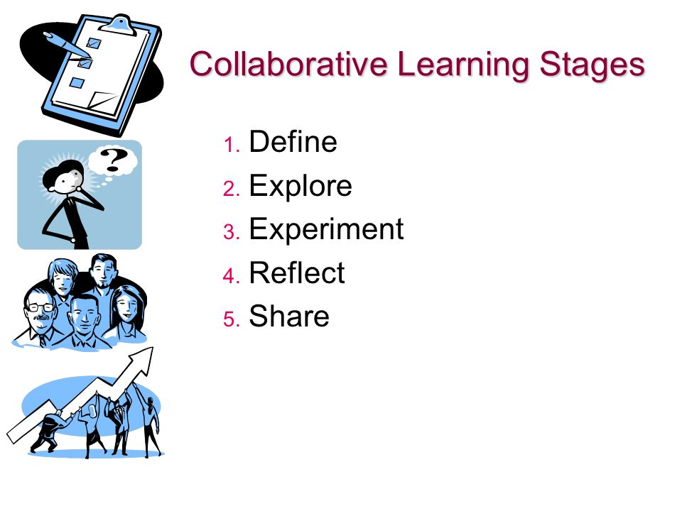 Collaborative Learning Stages Define Explore Experiment Reflect Share