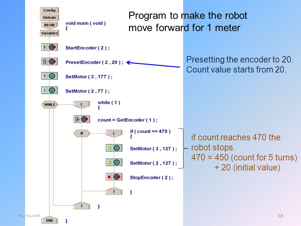 Program to make the robot move forward for 1 meter Presetting the encoder to 20.