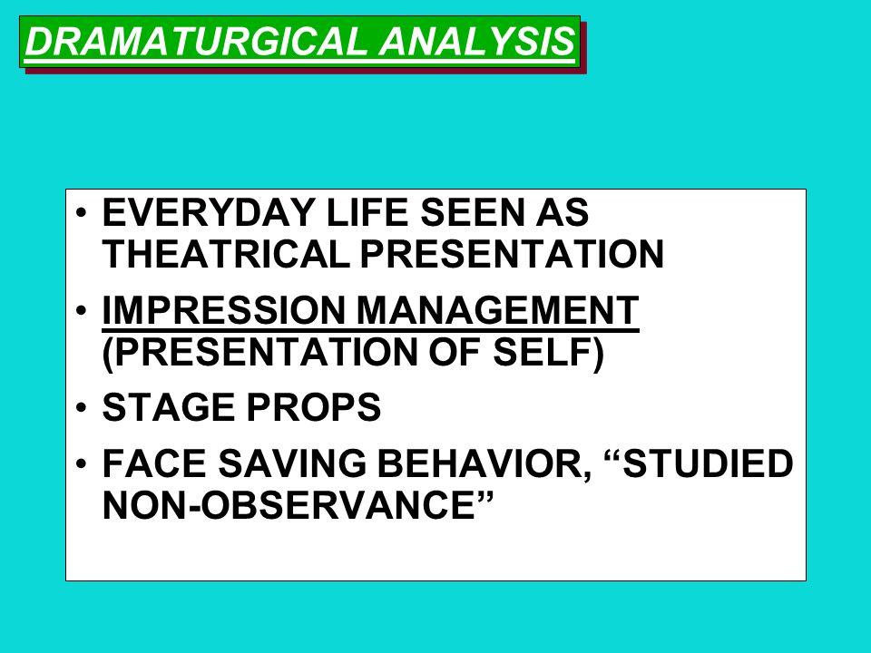 Dramaturgical Analysis Back Stage Front Stage Studied Nonobservance Studied Nonobservance Face-Saving Behavior Face-Saving Behavior Impression Managem