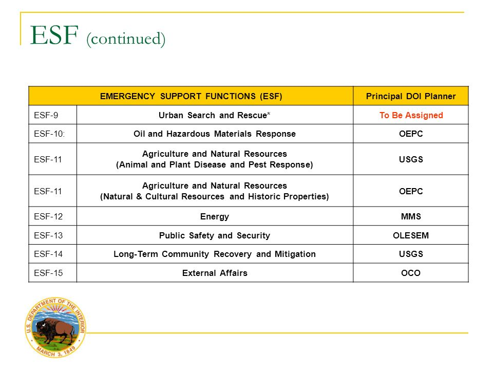 ESF (continued) EMERGENCY SUPPORT FUNCTIONS (ESF)Principal DOI Planner ESF-9Urban Search and Rescue*To Be Assigned ESF-10:Oil and Hazardous Materials ResponseOEPC ESF-11 Agriculture and Natural Resources (Animal and Plant Disease and Pest Response) USGS ESF-11 Agriculture and Natural Resources (Natural & Cultural Resources and Historic Properties) OEPC ESF-12EnergyMMS ESF-13Public Safety and SecurityOLESEM ESF-14Long-Term Community Recovery and MitigationUSGS ESF-15External AffairsOCO