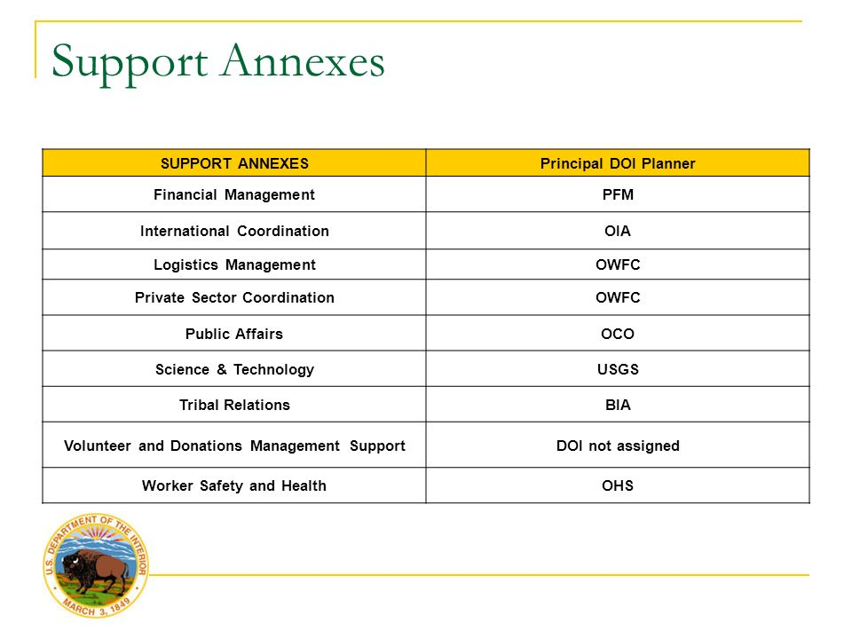 Support Annexes SUPPORT ANNEXESPrincipal DOI Planner Financial ManagementPFM International CoordinationOIA Logistics ManagementOWFC Private Sector CoordinationOWFC Public AffairsOCO Science & TechnologyUSGS Tribal RelationsBIA Volunteer and Donations Management SupportDOI not assigned Worker Safety and HealthOHS