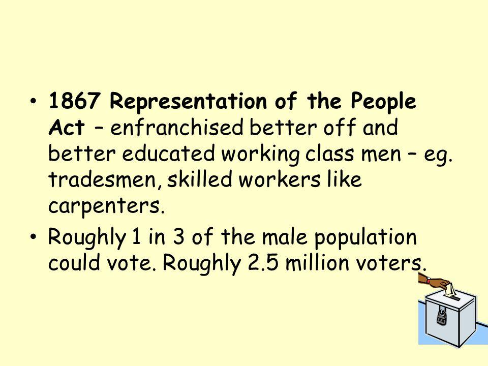 How did people speak in 1867?