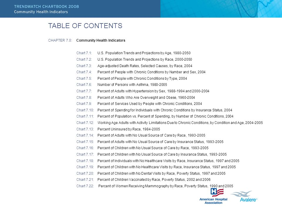 TABLE OF CONTENTS CHAPTER 7.0: Community Health Indicators Chart 7.1: U.S.