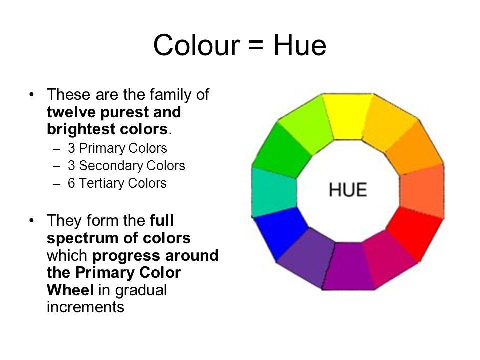 Unit 2 Lecture 1 Colour Basic Wheel In Paint Pigments
