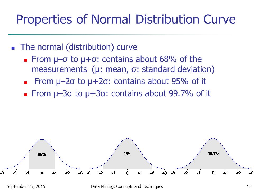 September 23, 2015Data Mining: Concepts and Techniques15 Properties of Normal Distribution Curve The normal (distribution) curve From μ–σ to μ+σ: contains about 68% of the measurements (μ: mean, σ: standard deviation) From μ–2σ to μ+2σ: contains about 95% of it From μ–3σ to μ+3σ: contains about 99.7% of it