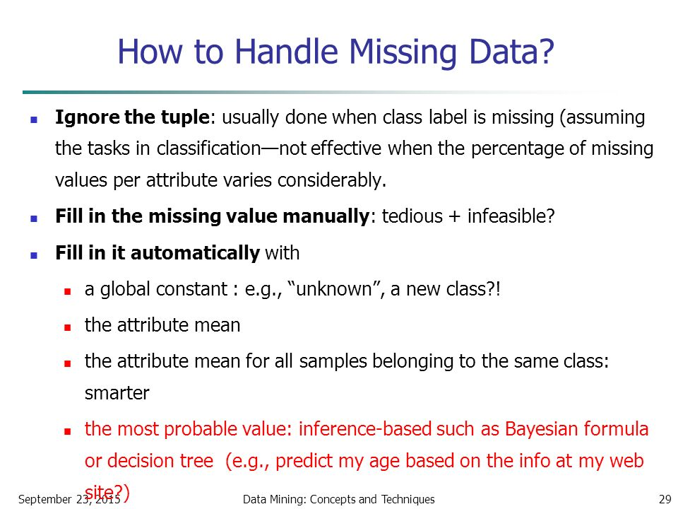 September 23, 2015Data Mining: Concepts and Techniques29 How to Handle Missing Data.