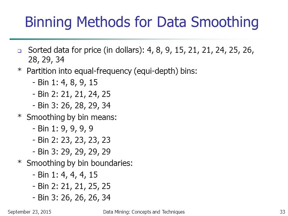 September 23, 2015Data Mining: Concepts and Techniques33 Binning Methods for Data Smoothing  Sorted data for price (in dollars): 4, 8, 9, 15, 21, 21, 24, 25, 26, 28, 29, 34 * Partition into equal-frequency (equi-depth) bins: - Bin 1: 4, 8, 9, 15 - Bin 2: 21, 21, 24, 25 - Bin 3: 26, 28, 29, 34 * Smoothing by bin means: - Bin 1: 9, 9, 9, 9 - Bin 2: 23, 23, 23, 23 - Bin 3: 29, 29, 29, 29 * Smoothing by bin boundaries: - Bin 1: 4, 4, 4, 15 - Bin 2: 21, 21, 25, 25 - Bin 3: 26, 26, 26, 34