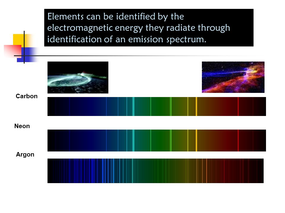 Carbon Neon Argon Elements can be identified by the electromagnetic energy they radiate through identification of an emission spectrum.
