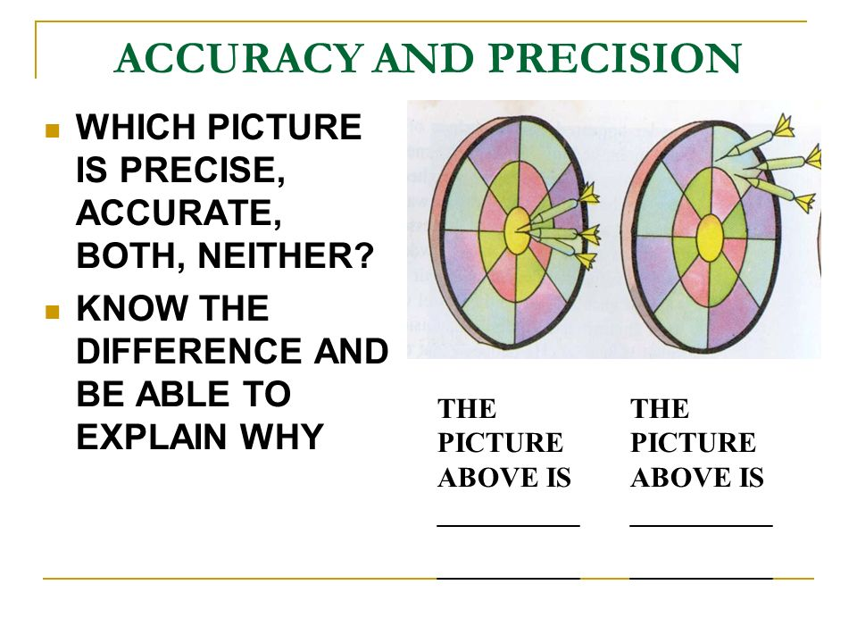 ACCURACY AND PRECISION WHICH PICTURE IS PRECISE, ACCURATE, BOTH, NEITHER.