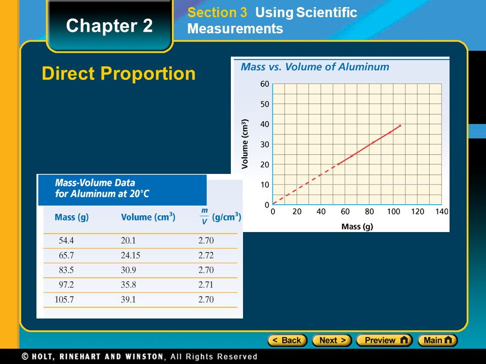 Direct Proportion Section 3 Using Scientific Measurements Chapter 2