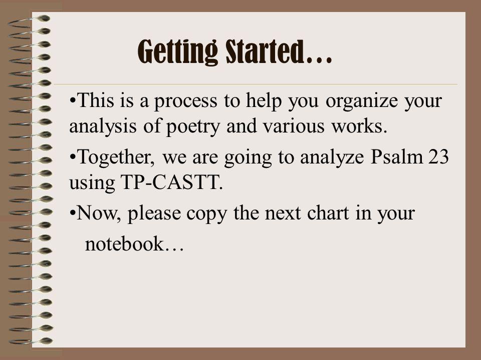 Poetry anaylsis help?