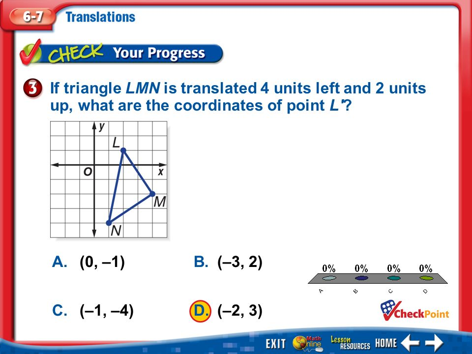 1.A 2.B 3.C 4.D Example 3 A.(0, –1)B.(–3, 2) C.(–1, –4)D.(–2, 3) If triangle LMN is translated 4 units left and 2 units up, what are the coordinates of point L
