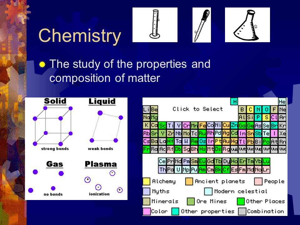 Chemistry  The study of the properties and composition of matter