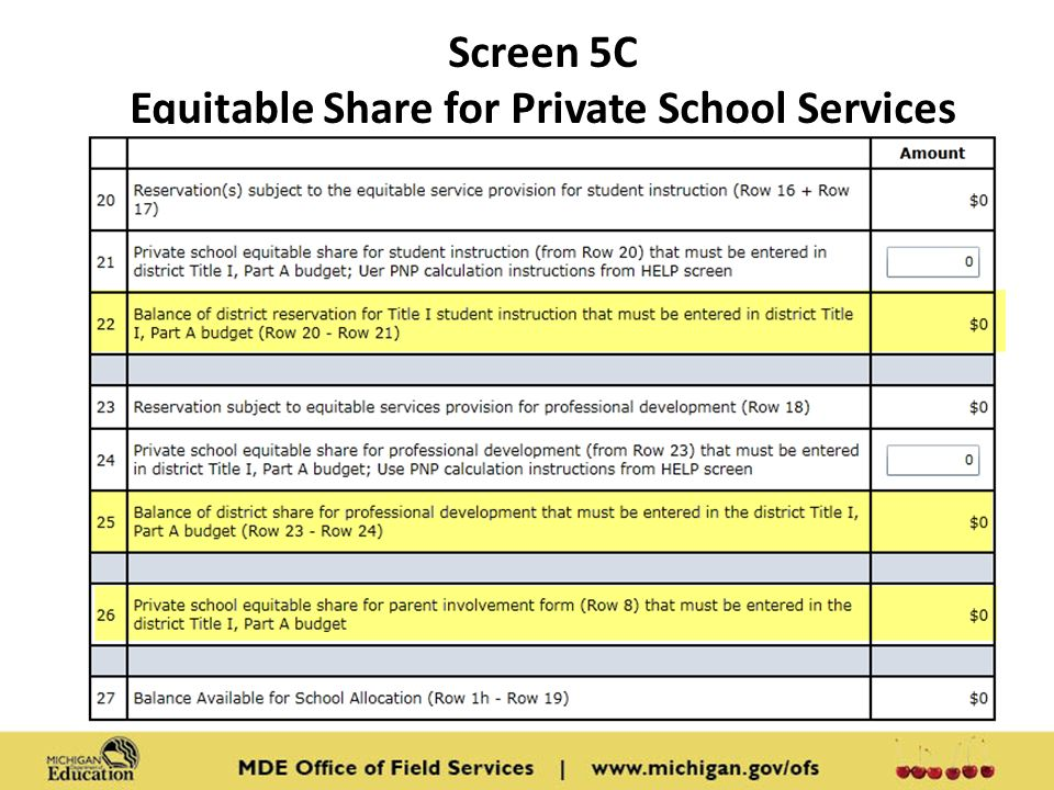 Screen 5C Equitable Share for Private School Services