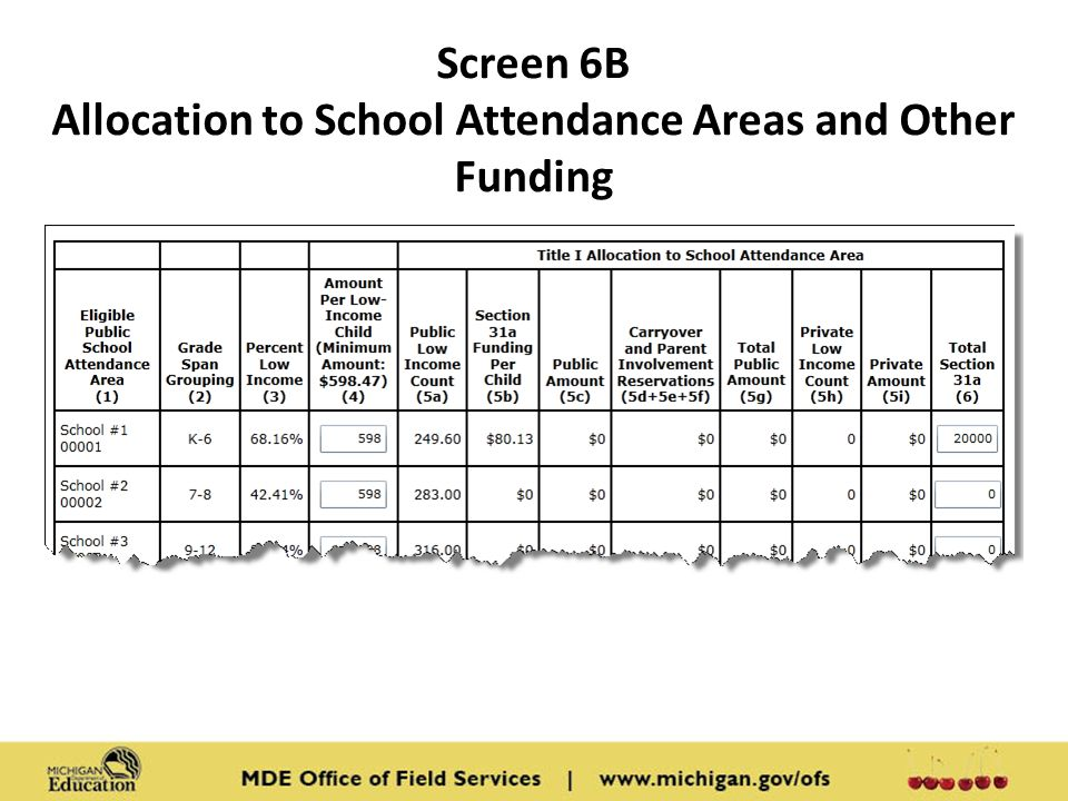 Screen 6B Allocation to School Attendance Areas and Other Funding