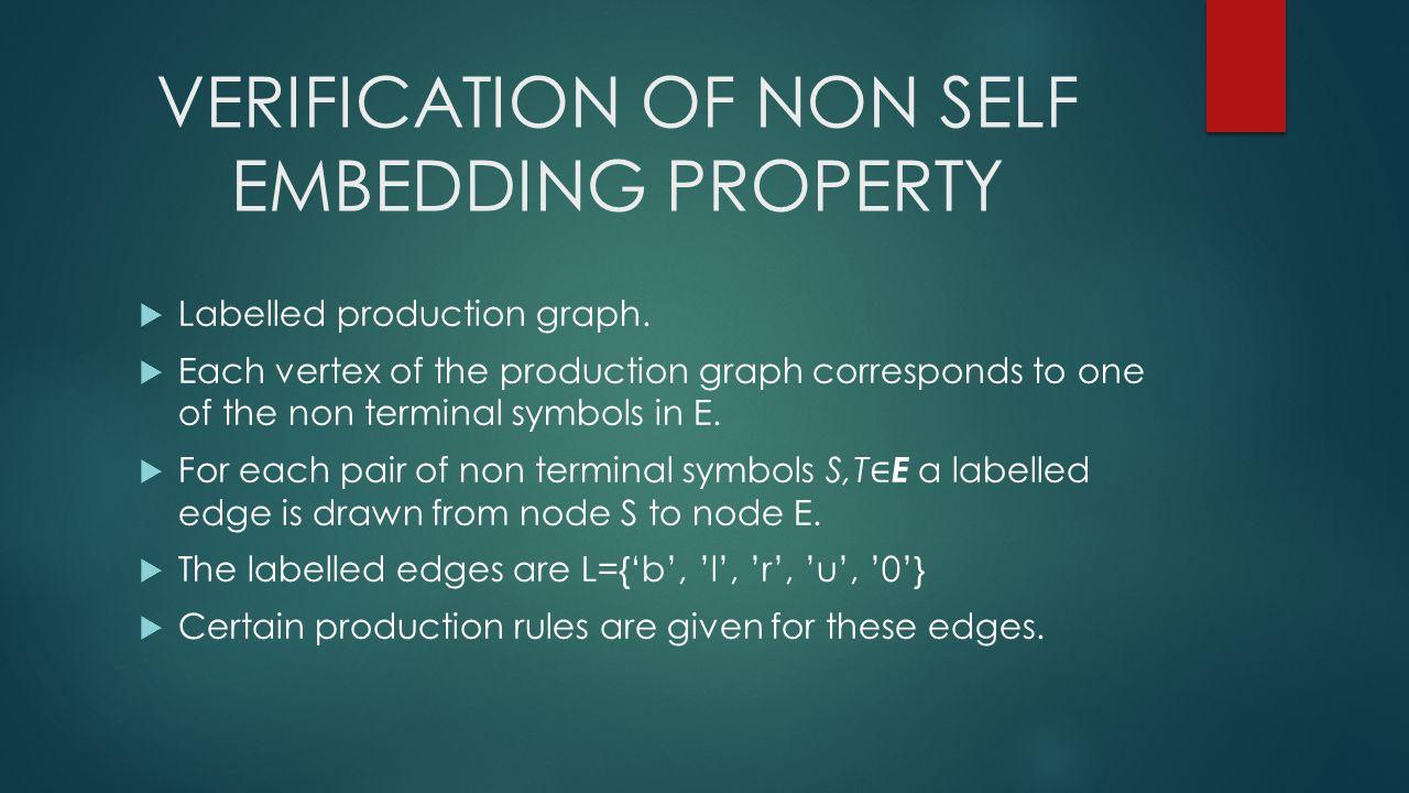 Applications of context free grammars by bramara manjeera verification of non self embedding property labelled production graph biocorpaavc