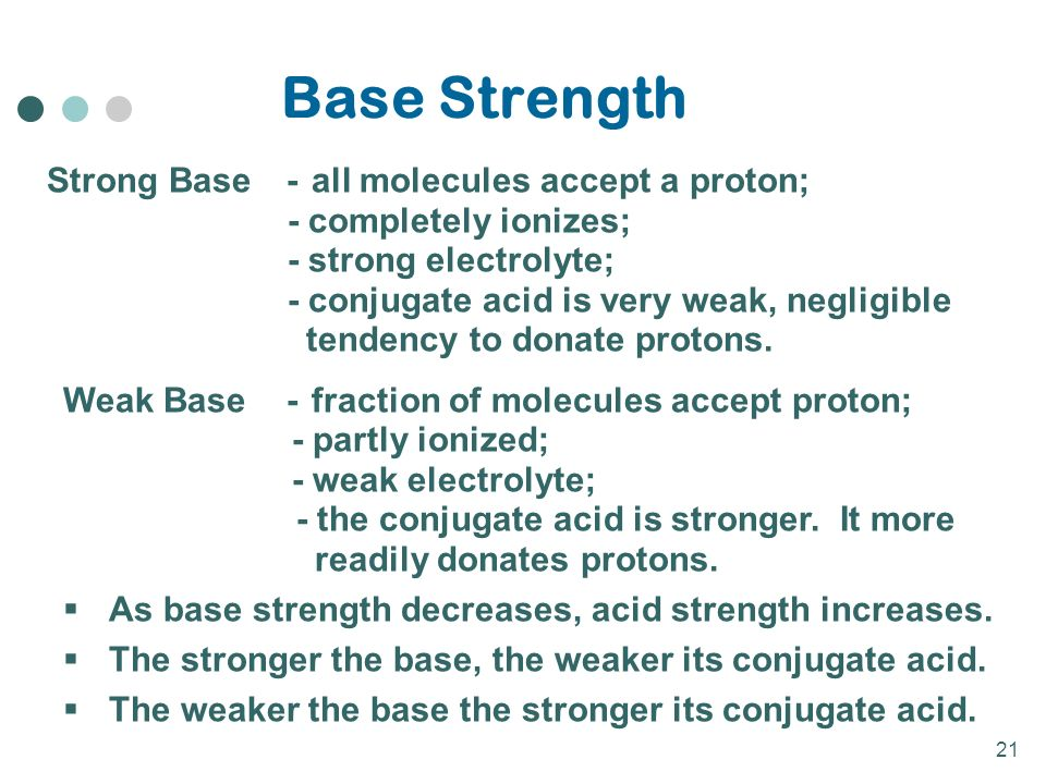 21 Base Strength Strong Base-all molecules accept a proton; - completely ionizes; - strong electrolyte; - conjugate acid is very weak, negligible tendency to donate protons.