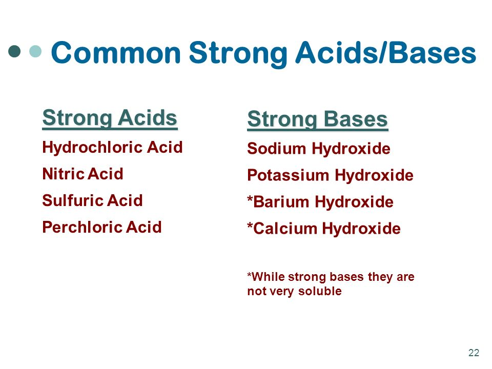 22 Common Strong Acids/Bases Strong Bases Sodium Hydroxide Potassium Hydroxide *Barium Hydroxide *Calcium Hydroxide *While strong bases they are not very soluble Strong Acids Hydrochloric Acid Nitric Acid Sulfuric Acid Perchloric Acid