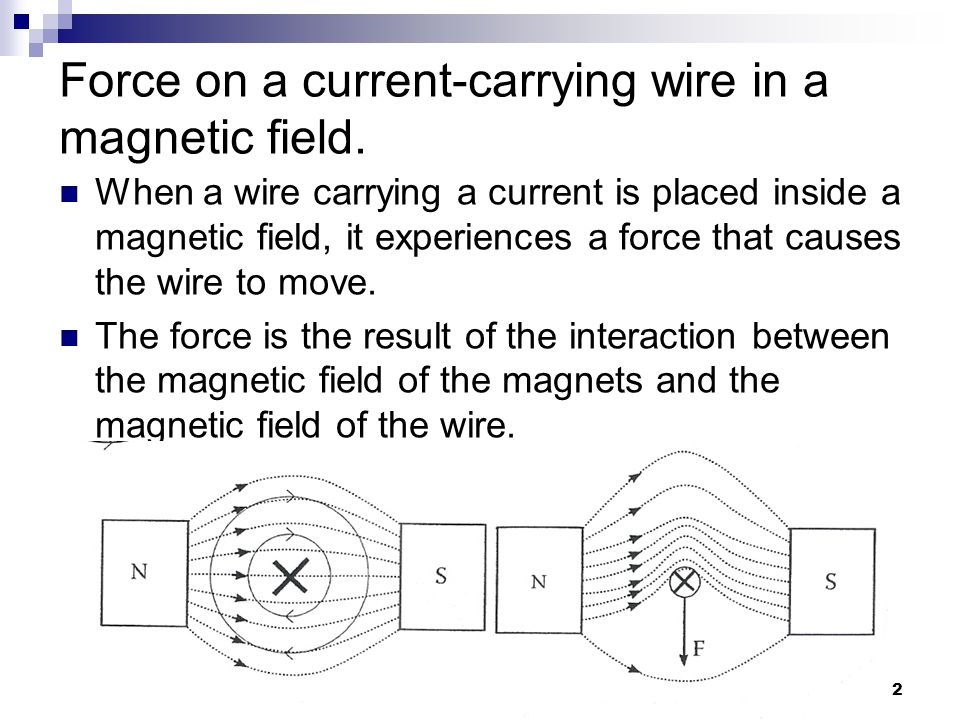 2 Force on a current-carrying wire in a magnetic field.