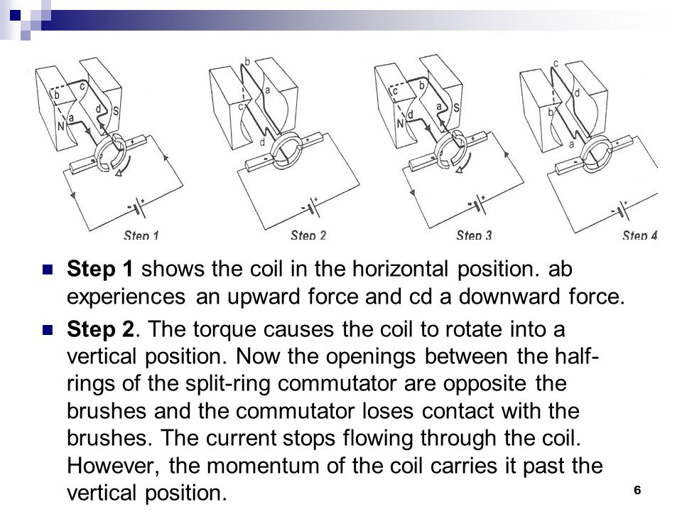 6 Step 1 shows the coil in the horizontal position.