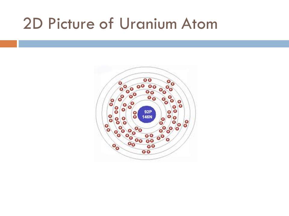 Uranium by cheyanne powell periodic table info name uranium 4 2d urtaz Choice Image