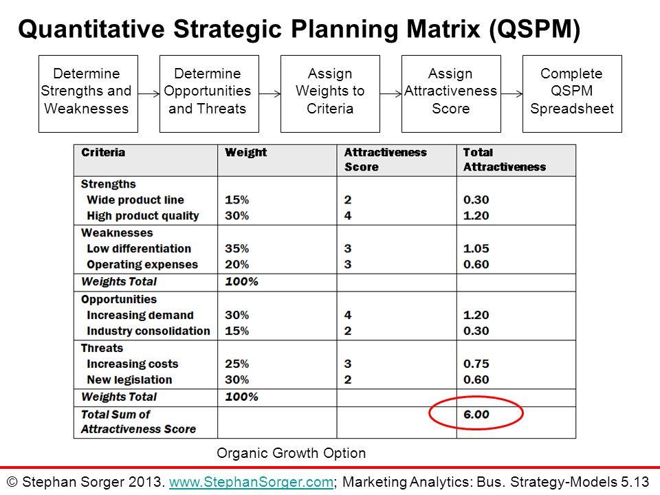 quantitative strategic planning matrix or a Quantitative strategic planning matrix (qspm) is a high-level strategic management approach for evaluating possible strategiesquantitative strat.