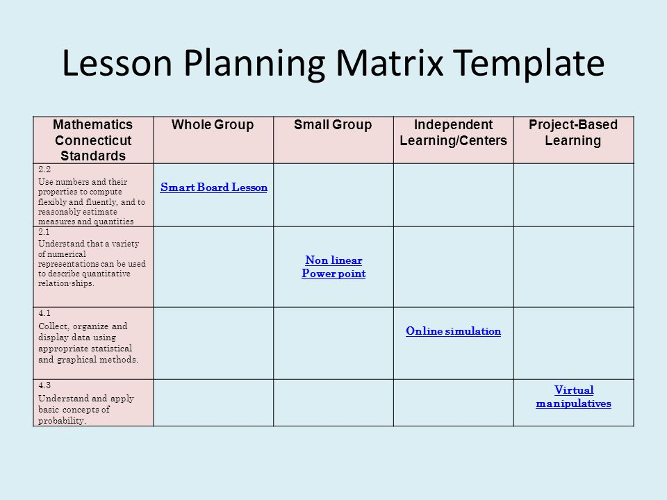 Technology Matrix Mathematics Grade Heather Ross December Ppt - Project based learning lesson plan template