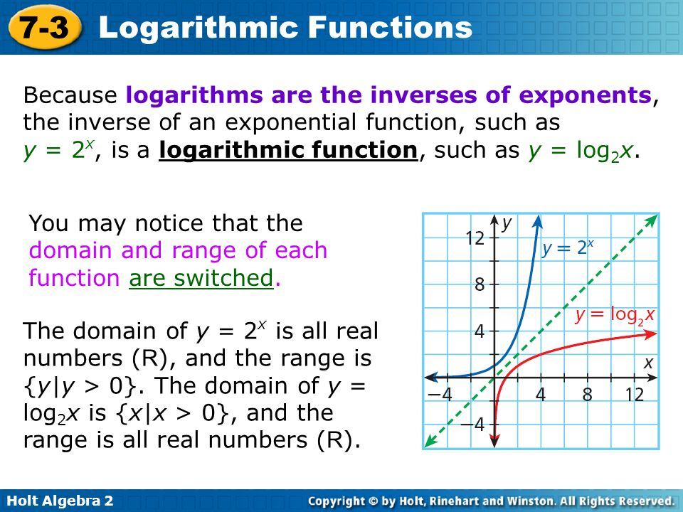 Holt Algebra Logarithmic Functions Because logarithms are the inverses of exponents, the inverse of an exponential function, such as y = 2 x, is a logarithmic function, such as y = log 2 x.