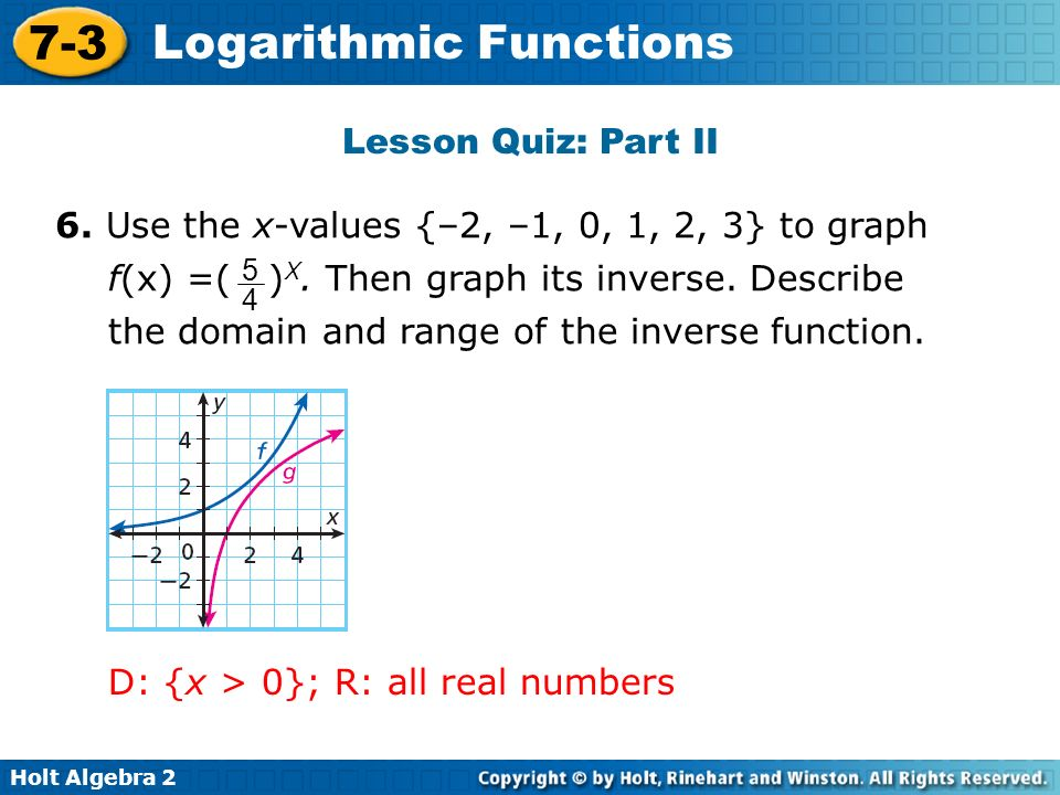 Holt Algebra Logarithmic Functions 6.