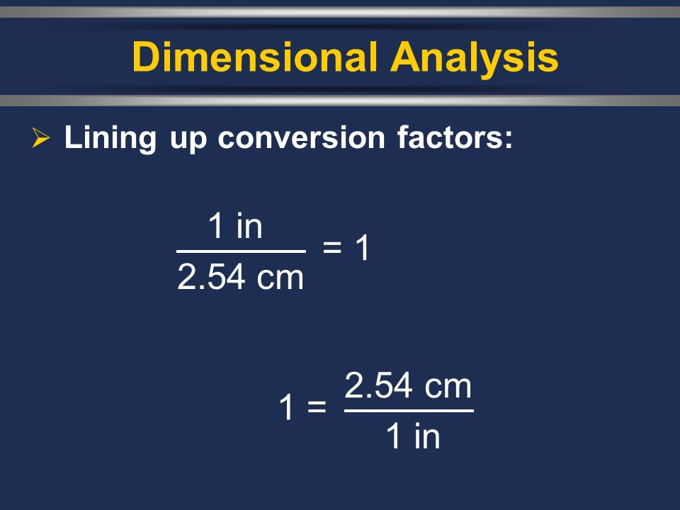 Dimensional Analysis  Lining up conversion factors: 1 in = 2.54 cm 2.54 cm 1 in = 2.54 cm 1 in 1 in = 1 1 =