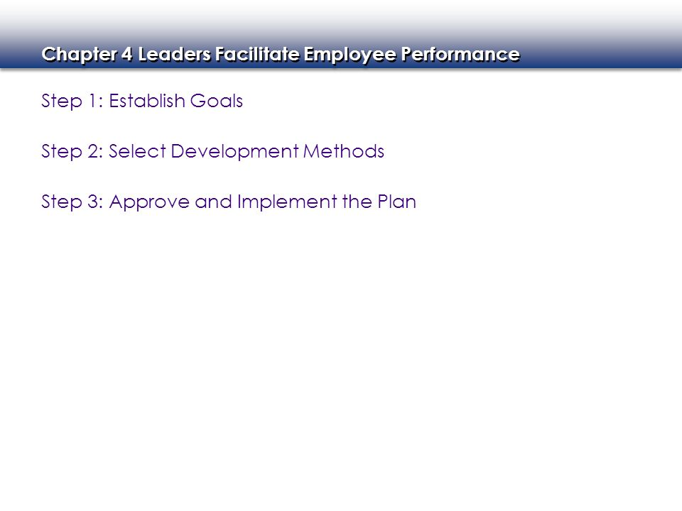 Chapter 4 Leaders Facilitate Employee Performance Step 1: Establish Goals Step 2: Select Development Methods Step 3: Approve and Implement the Plan