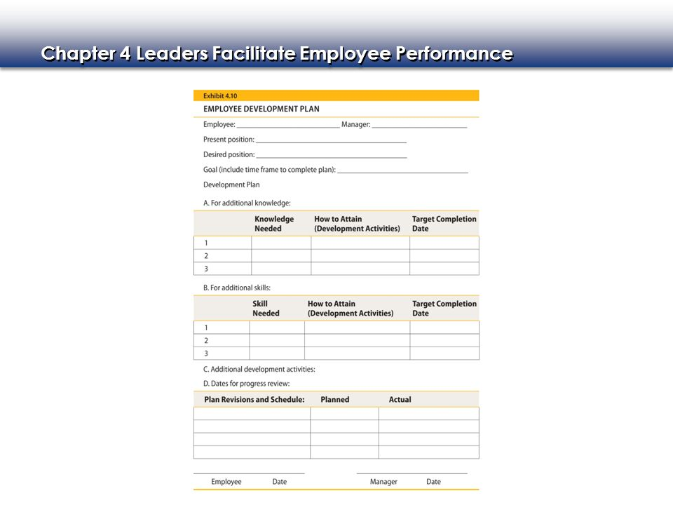 Chapter 4 Leaders Facilitate Employee Performance