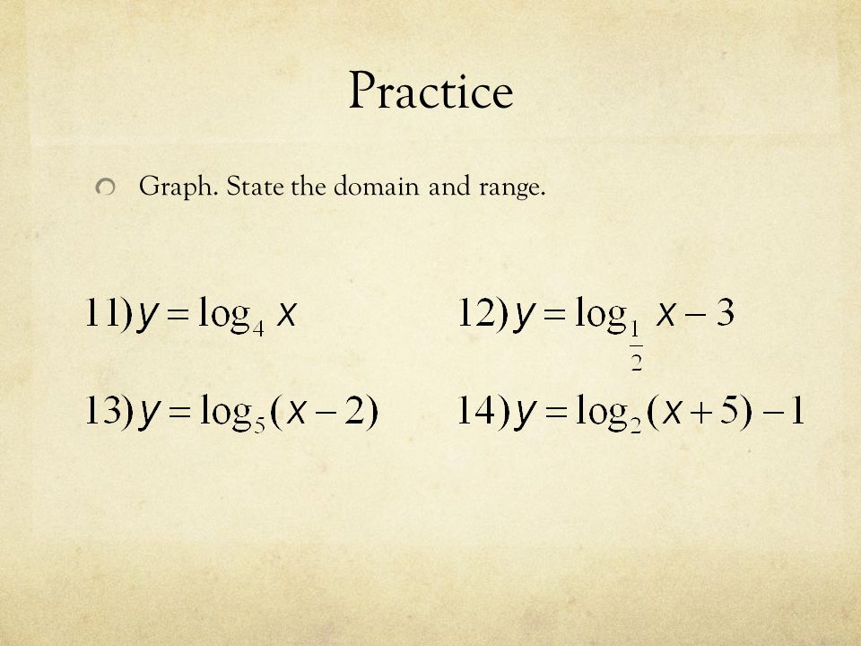 Practice Graph. State the domain and range.