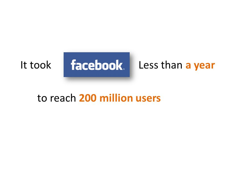It tookLess than a year to reach 200 million users