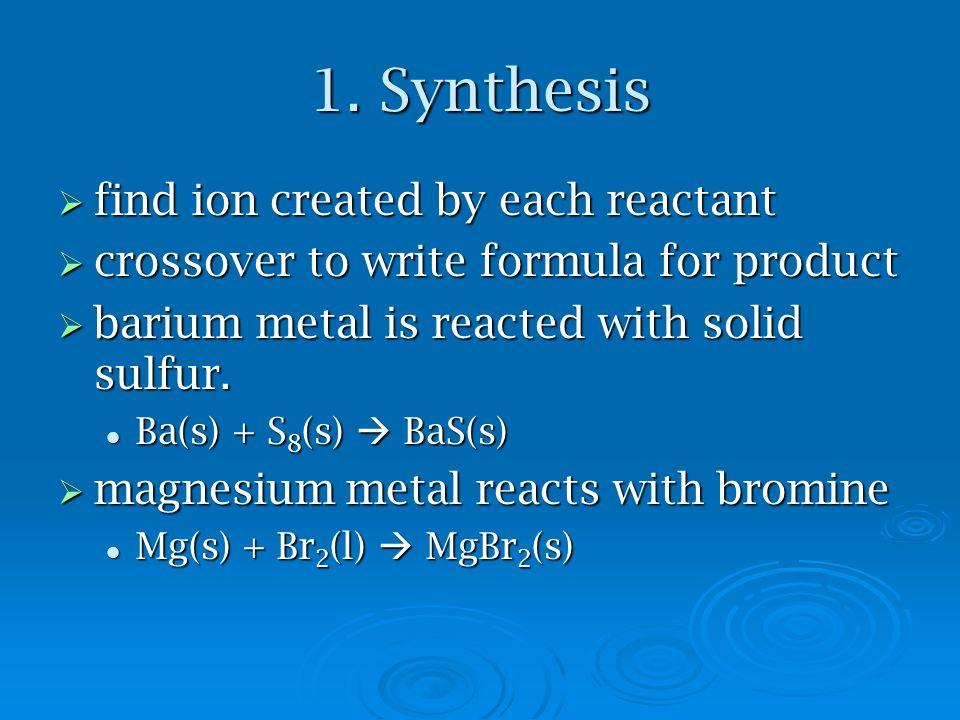 Starter 11/29  Write the balanced formula equation for: Lithium ...