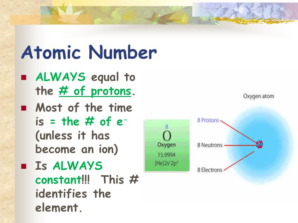 Atomic Number ALWAYS equal to the # of protons.