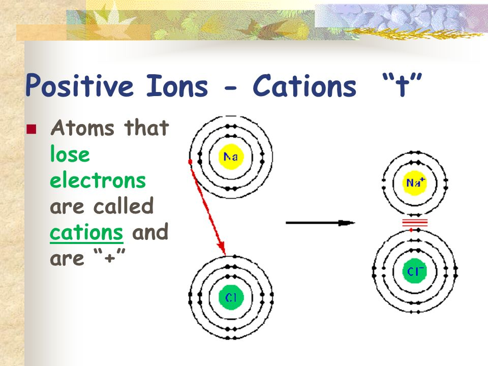 Positive Ions - Cations t Atoms that lose electrons are called cations and are +