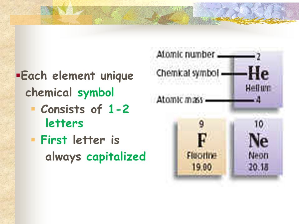  Each element unique chemical symbol  Consists of 1-2 letters  First letter is always capitalized