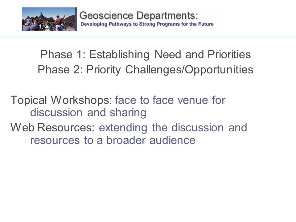 Phase 1: Establishing Need and Priorities Phase 2: Priority Challenges/Opportunities Topical Workshops: face to face venue for discussion and sharing Web Resources: extending the discussion and resources to a broader audience