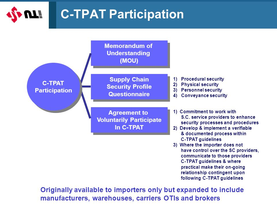 C-TPAT Participation Originally available to importers only but expanded to include manufacturers, warehouses, carriers OTIs and brokers Memorandum of Understanding (MOU) Memorandum of Understanding (MOU) 1) Commitment to work with S.C.