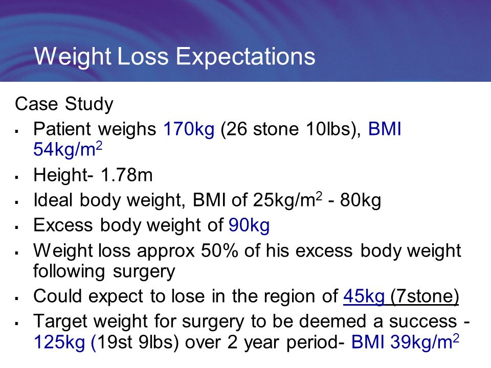 Weight Loss Expectations Case Study  Patient weighs 170kg (26 stone 10lbs), BMI 54kg/m 2  Height- 1.78m  Ideal body weight, BMI of 25kg/m 2 - 80kg  Excess body weight of 90kg  Weight loss approx 50% of his excess body weight following surgery  Could expect to lose in the region of 45kg (7stone)  Target weight for surgery to be deemed a success - 125kg (19st 9lbs) over 2 year period- BMI 39kg/m 2