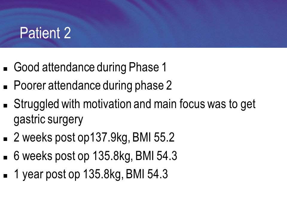 Patient 2 Good attendance during Phase 1 Poorer attendance during phase 2 Struggled with motivation and main focus was to get gastric surgery 2 weeks post op137.9kg, BMI 55.2 6 weeks post op 135.8kg, BMI 54.3 1 year post op 135.8kg, BMI 54.3