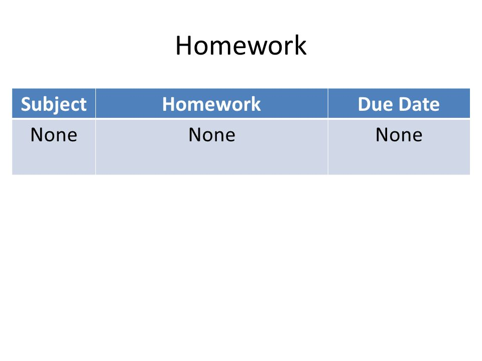 Homework SubjectHomeworkDue Date None