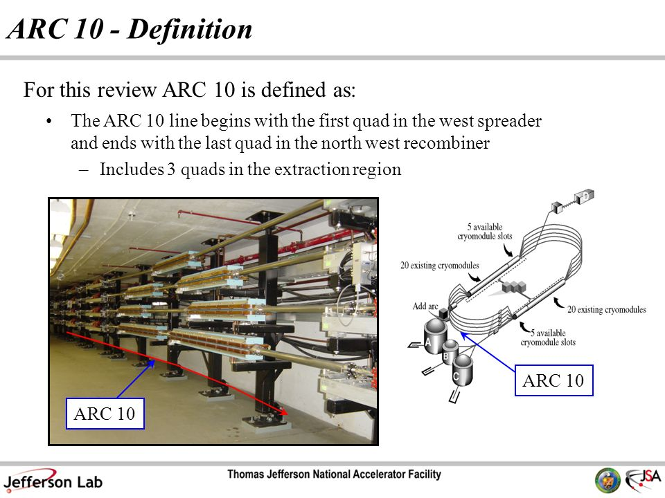 ARC 10 - Definition ARC 10 The ARC 10 line begins with the first quad in the west spreader and ends with the last quad in the north west recombiner –Includes 3 quads in the extraction region For this review ARC 10 is defined as: