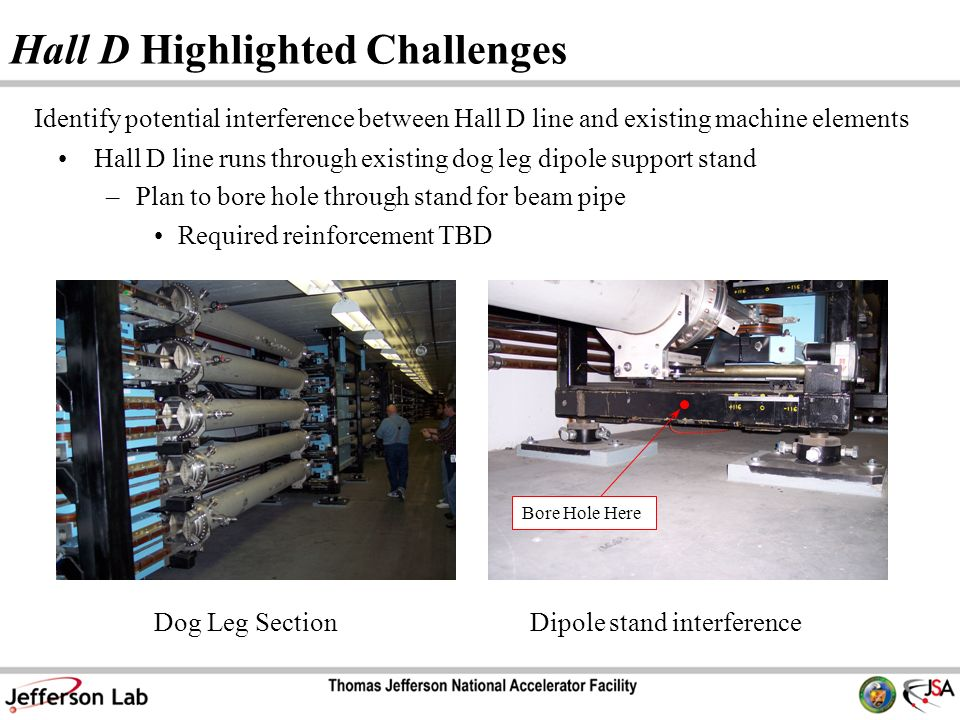 Hall D Highlighted Challenges Identify potential interference between Hall D line and existing machine elements Dog Leg SectionDipole stand interference Hall D line runs through existing dog leg dipole support stand –Plan to bore hole through stand for beam pipe Required reinforcement TBD Bore Hole Here
