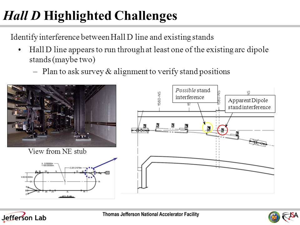 Hall D Highlighted Challenges Identify interference between Hall D line and existing stands Apparent Dipole stand interference Possible stand interference Hall D line appears to run through at least one of the existing arc dipole stands (maybe two) –Plan to ask survey & alignment to verify stand positions View from NE stub