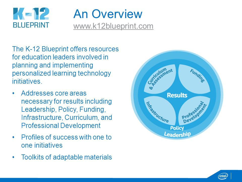 K 12 blueprint overview march an overview the k 12 blueprint 2 an malvernweather